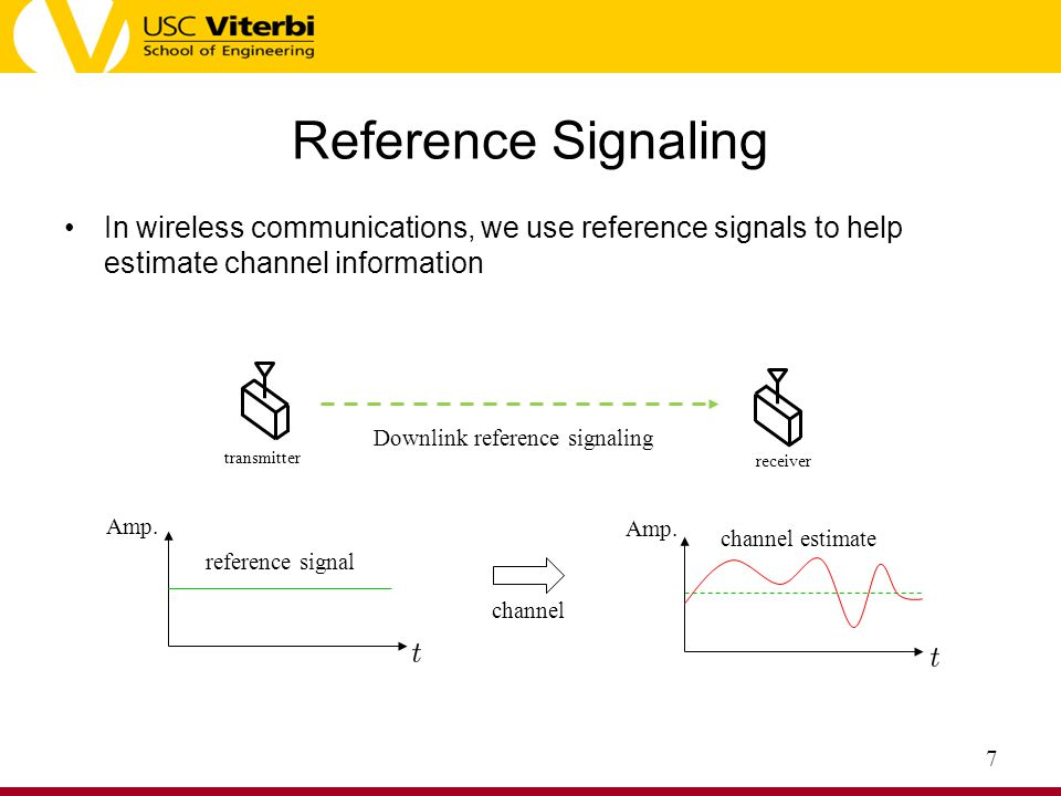 Reference Signaling In wireless communications, we use reference signals to help estimate channel information.