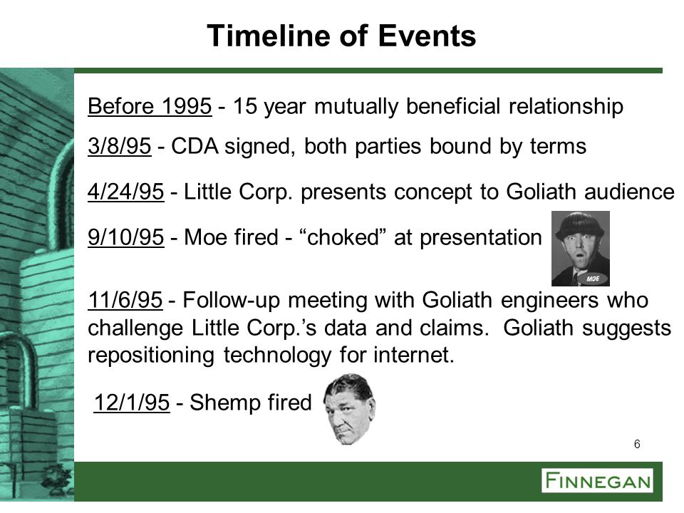 Timeline of Events Before 1995 - 15 year mutually beneficial relationship. 3/8/95 - CDA signed, both parties bound by terms.