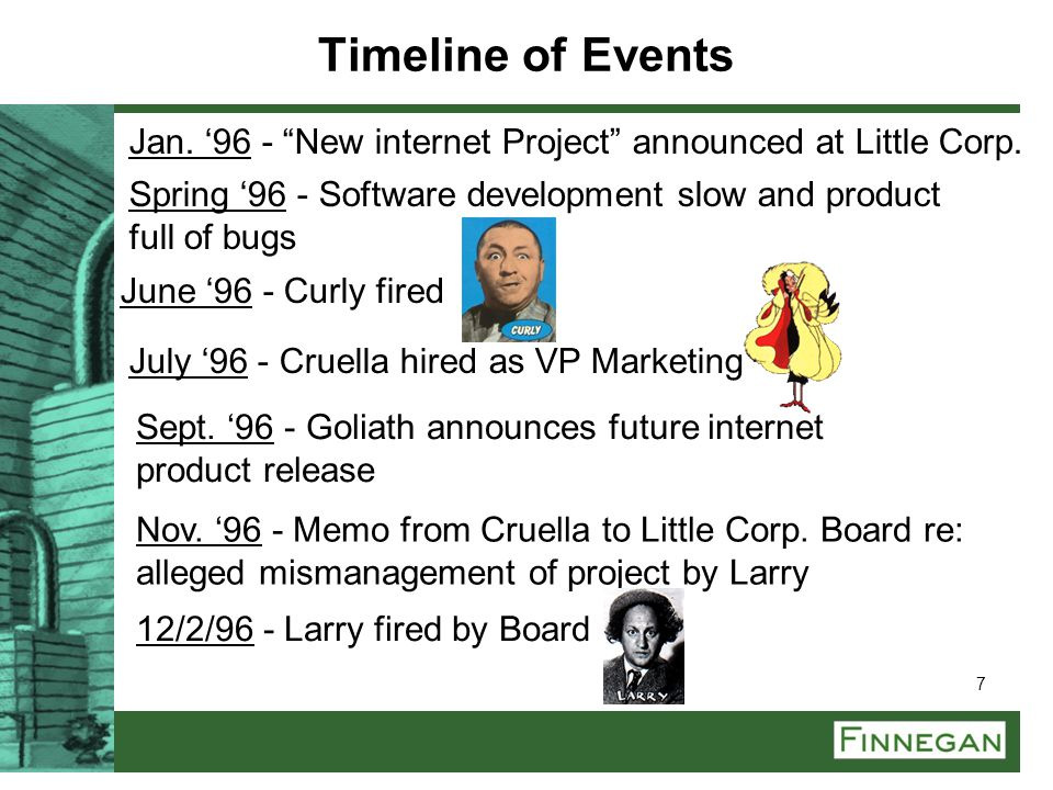 Timeline of Events Jan. '96 - New internet Project announced at Little Corp. Spring '96 - Software development slow and product.