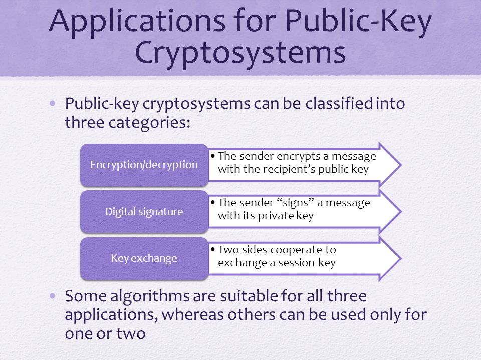 Applications for Public-Key Cryptosystems