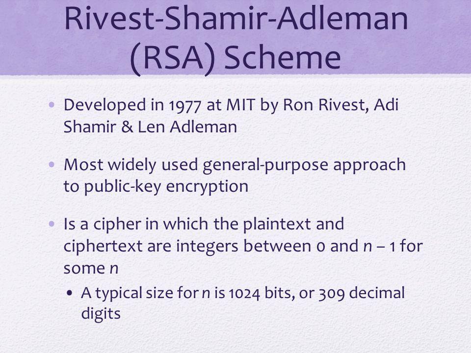Rivest-Shamir-Adleman (RSA) Scheme