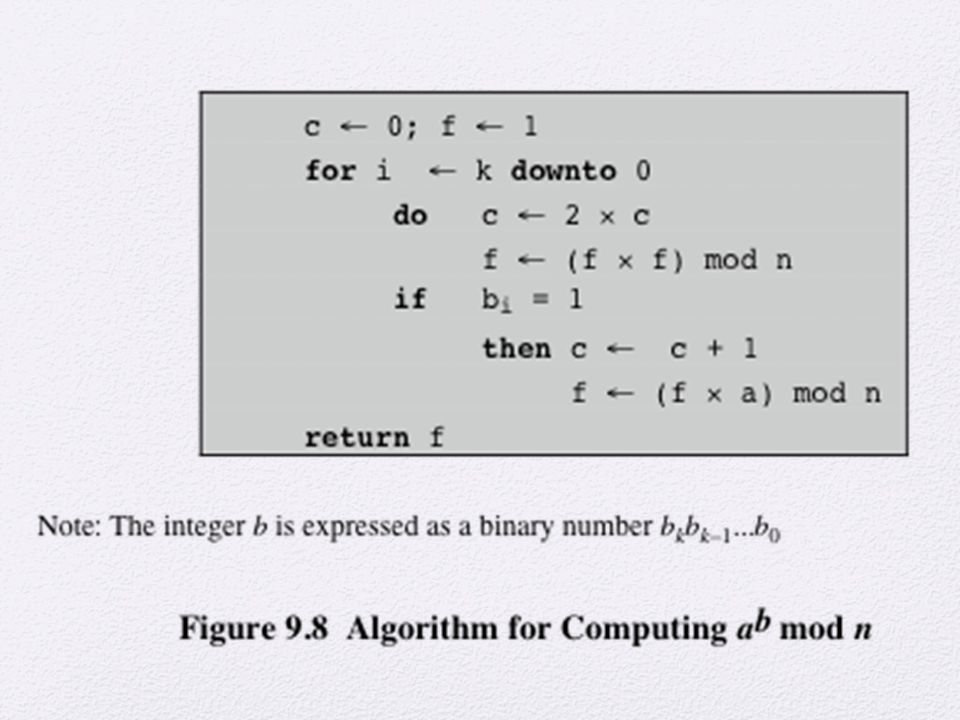 We can therefore develop the algorithm for computing ab mod n, shown in