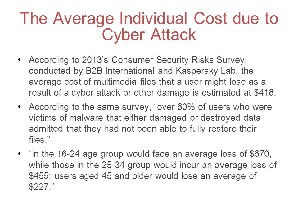 The Average Individual Cost due to Cyber Attack