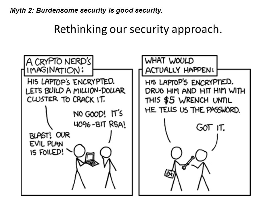 Rethinking our security approach.