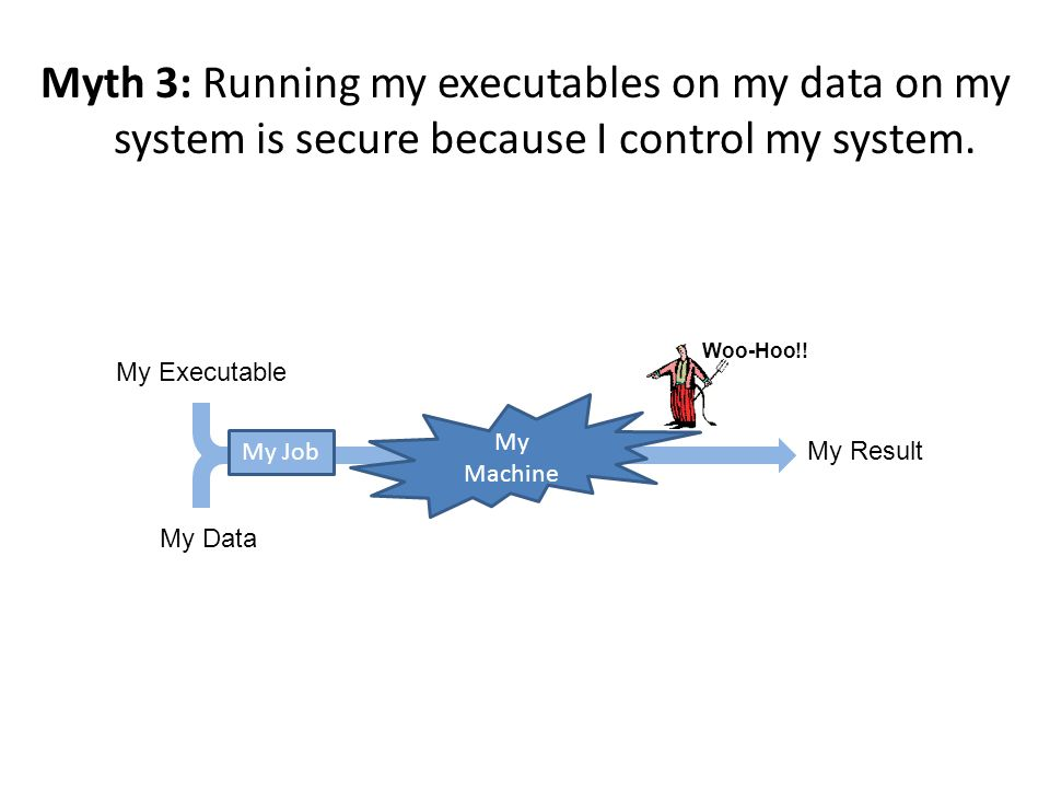 Myth 3: Running my executables on my data on my system is secure because I control my system.