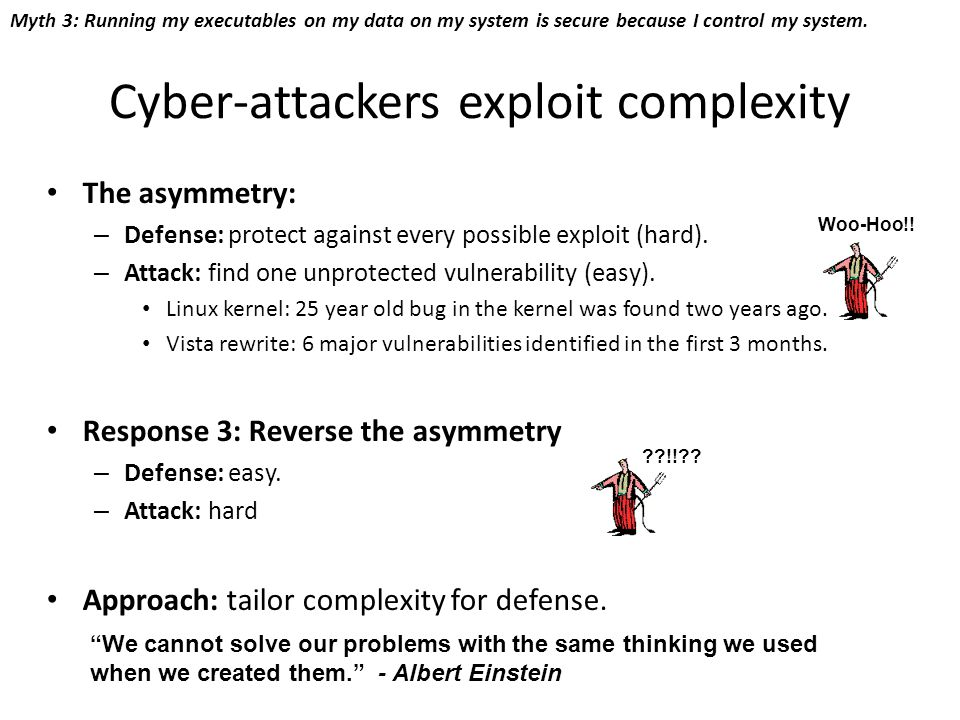 Cyber-attackers exploit complexity