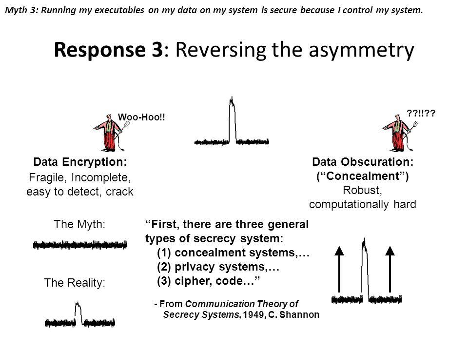 Response 3: Reversing the asymmetry