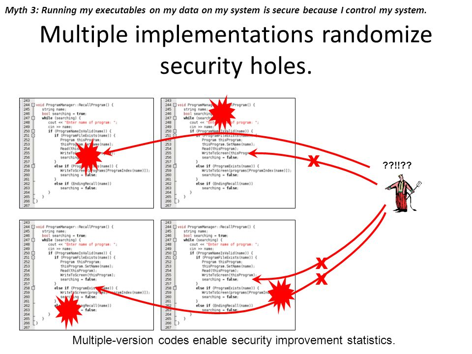 Multiple implementations randomize security holes.