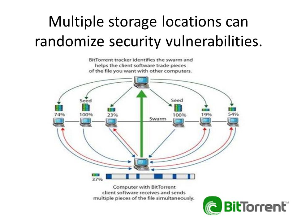 Multiple storage locations can randomize security vulnerabilities.
