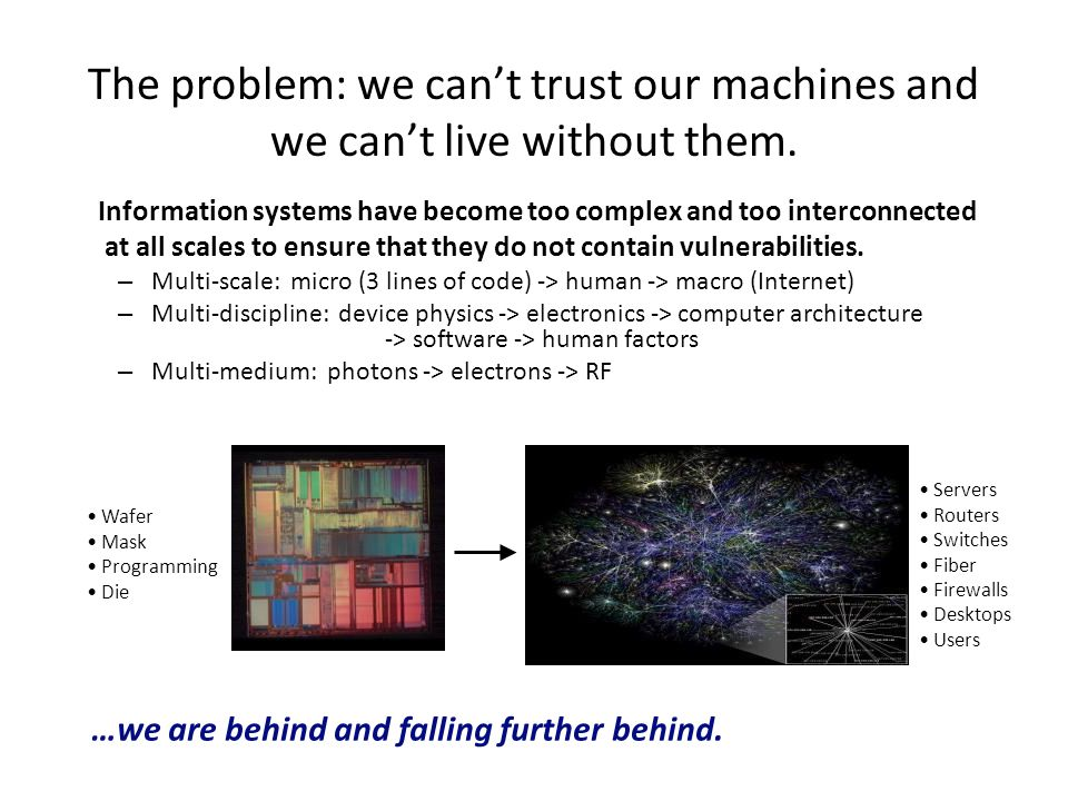 The problem: we can't trust our machines and we can't live without them.