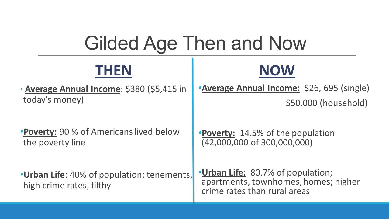 Gilded Age Then and Now Then Now