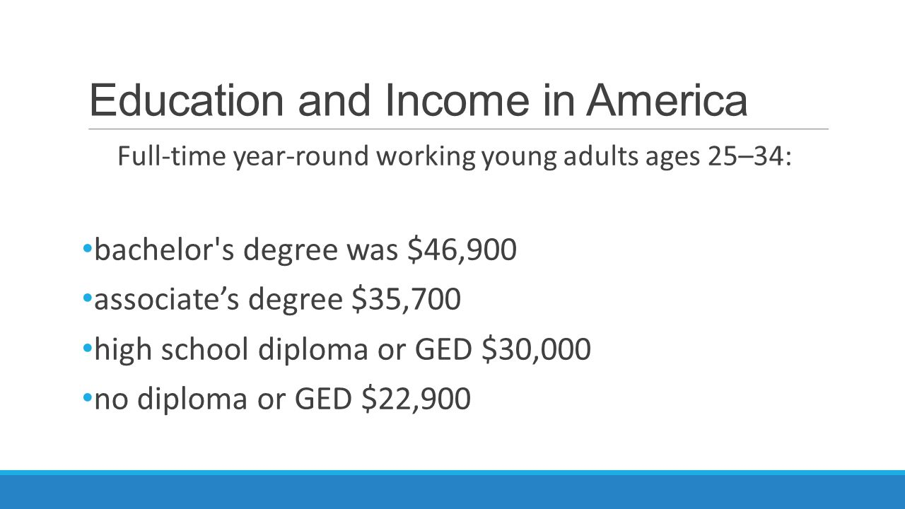 Education and Income in America