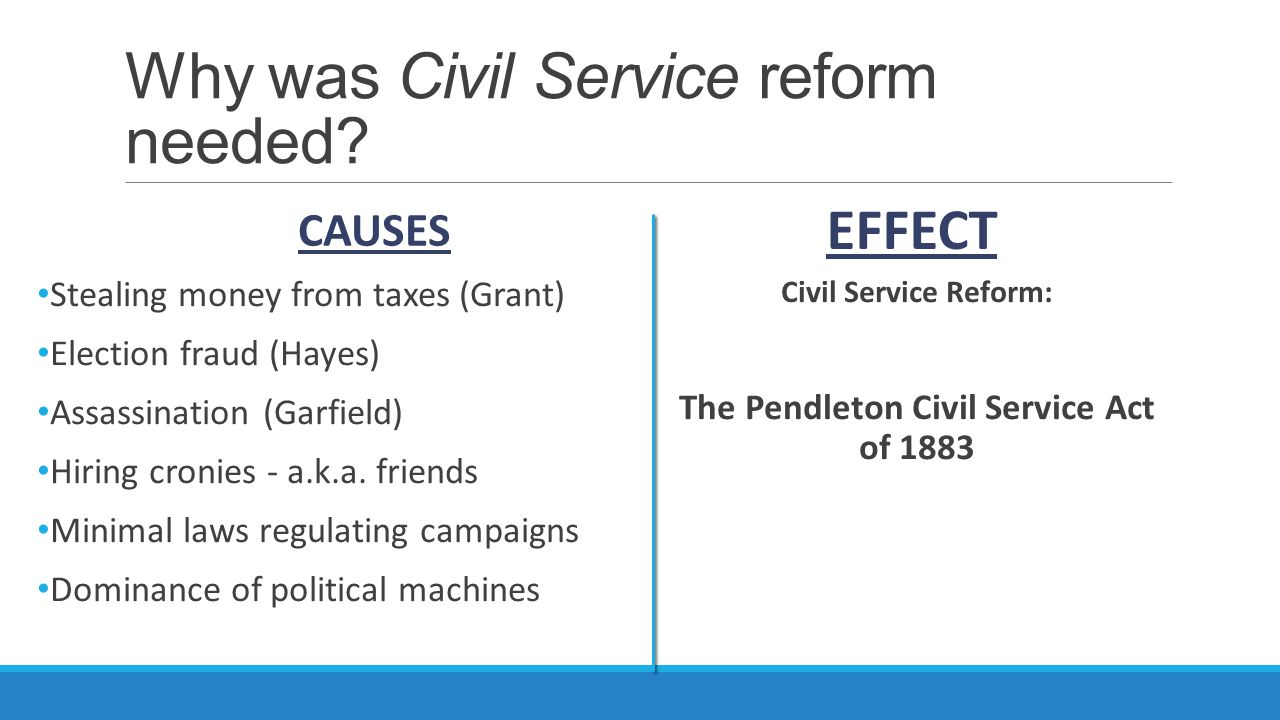 Why was Civil Service reform needed