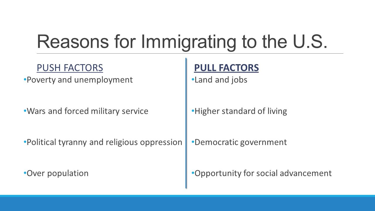 Reasons for Immigrating to the U.S.