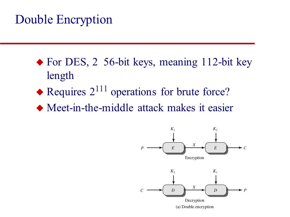 Double Encryption For DES, 2 56-bit keys, meaning 112-bit key length