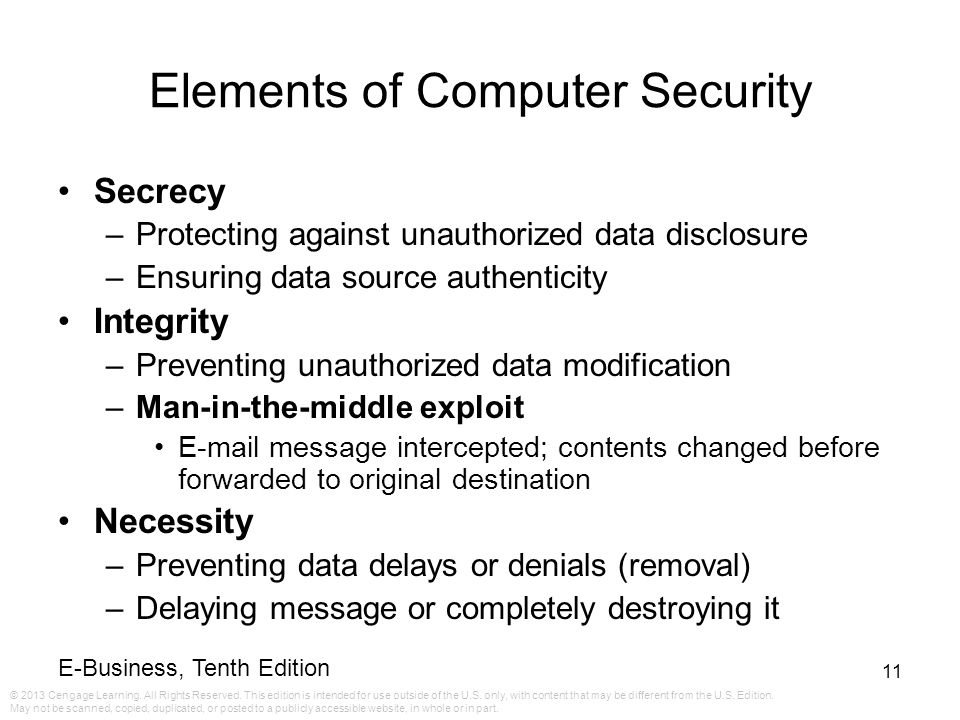 Elements of Computer Security