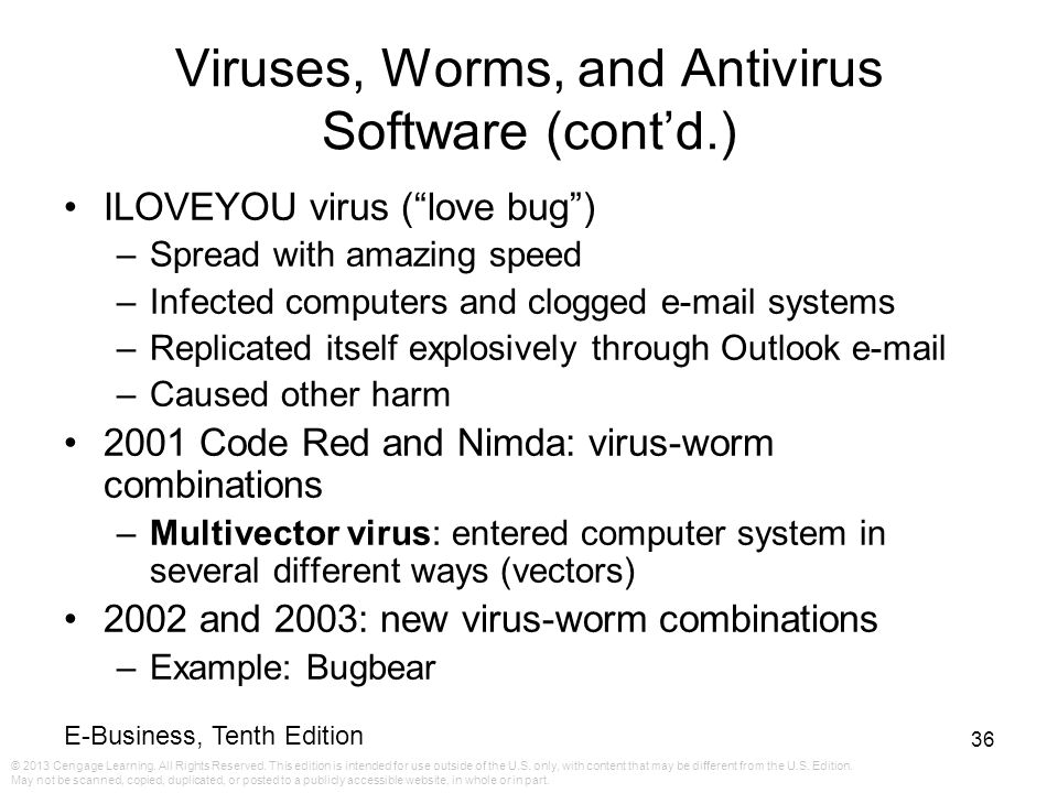 Viruses, Worms, and Antivirus Software (cont'd.)