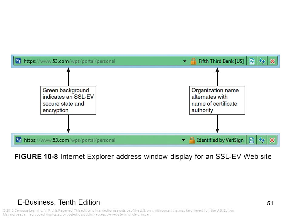 FIGURE 10-8 Internet Explorer address window display for an SSL-EV Web site