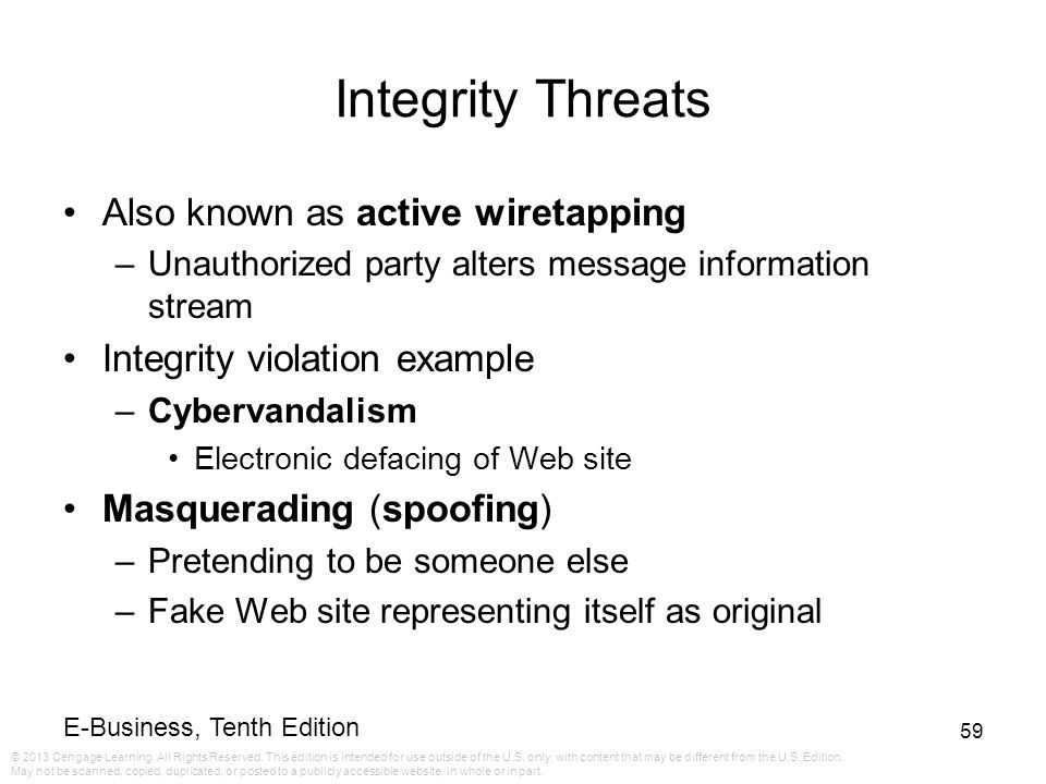 Integrity Threats Also known as active wiretapping