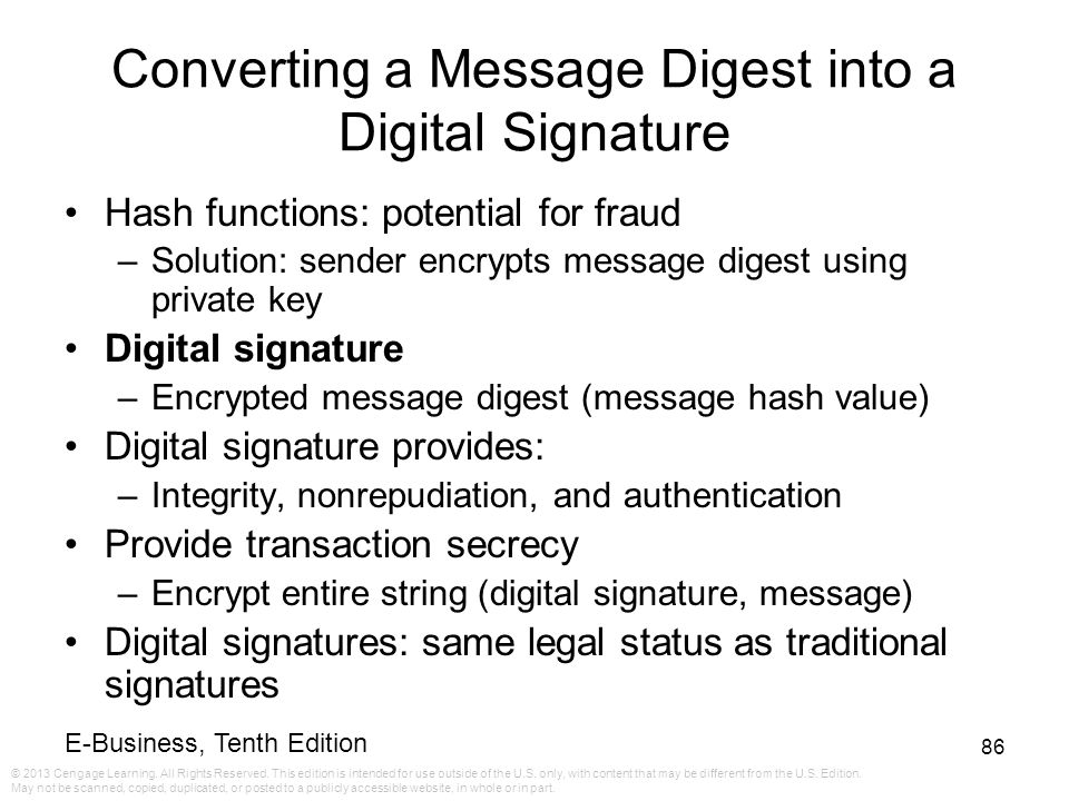 Converting a Message Digest into a Digital Signature