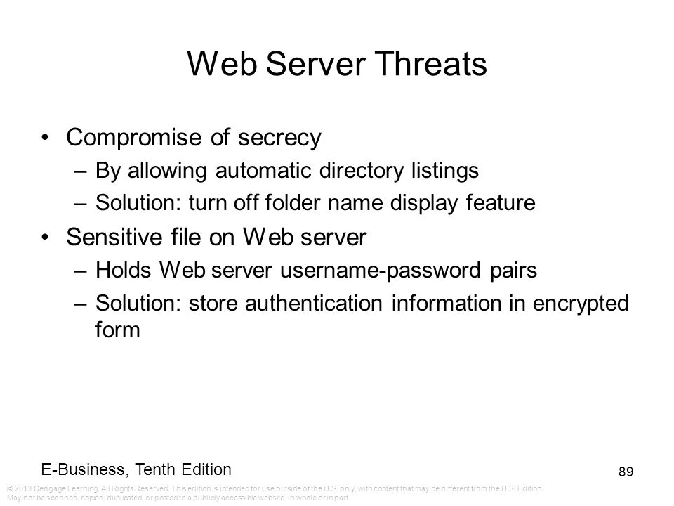Web Server Threats Compromise of secrecy Sensitive file on Web server