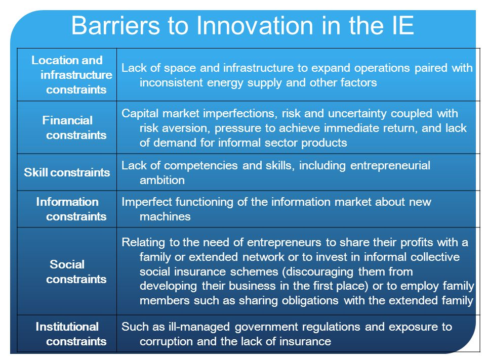 Barriers to Innovation in the IE