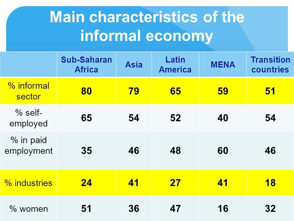 Main characteristics of the informal economy