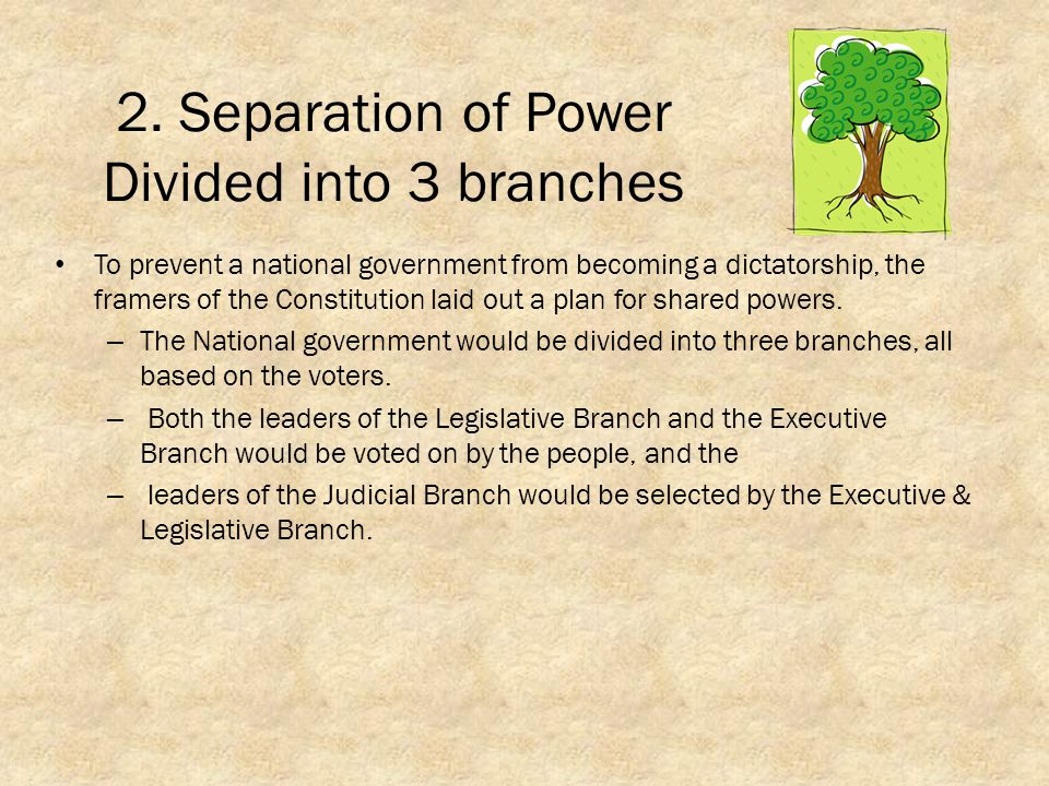 2. Separation of Power Divided into 3 branches
