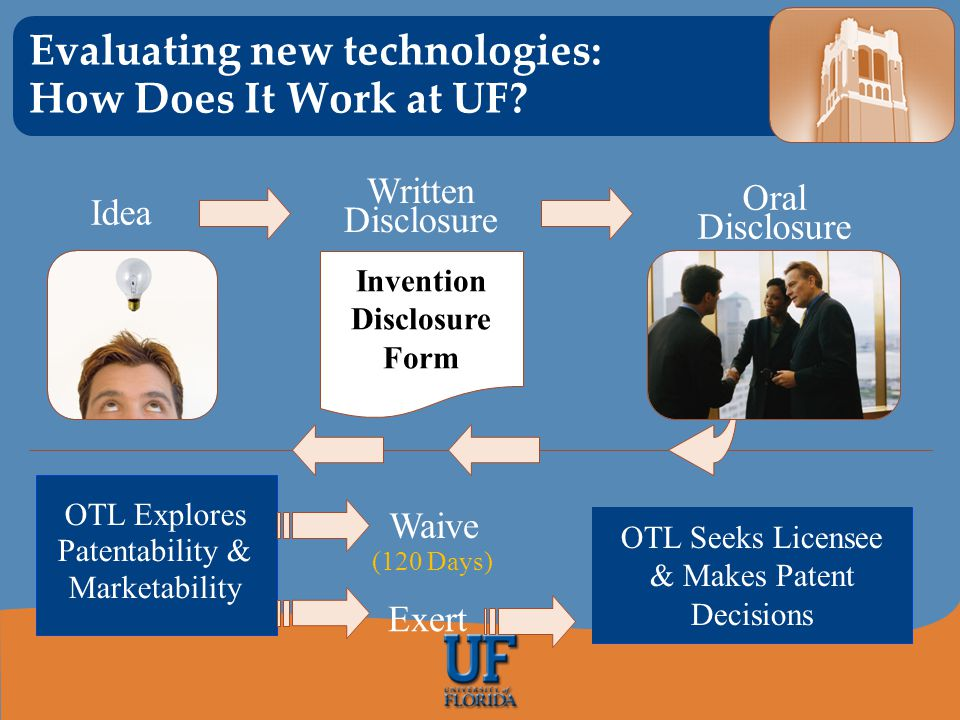 Evaluating new technologies: How Does It Work at UF