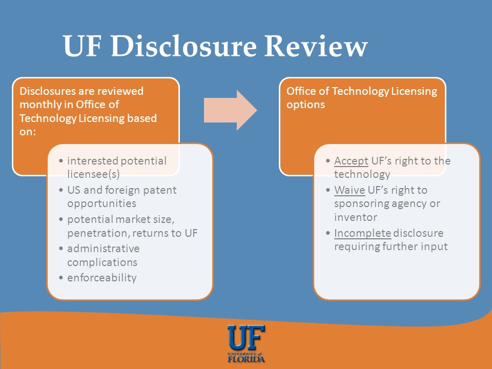 UF Disclosure Review Disclosures are reviewed monthly in Office of Technology Licensing based on: interested potential licensee(s)