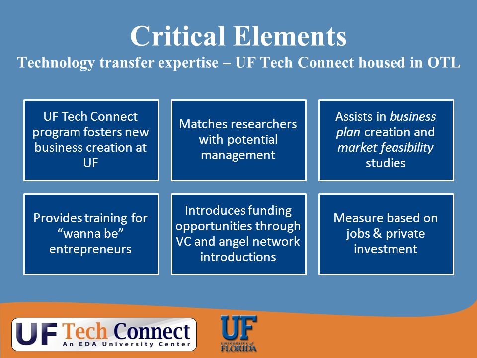 Critical Elements Technology transfer expertise – UF Tech Connect housed in OTL