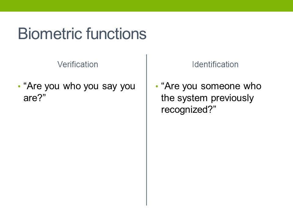 Biometric functions Are you who you say you are