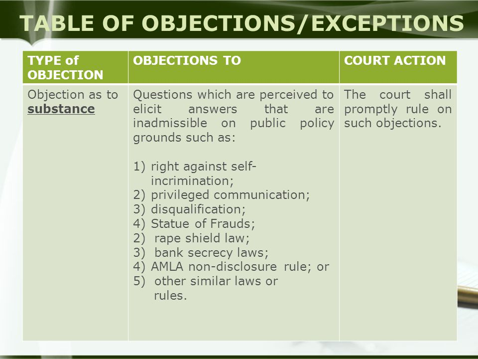 TABLE OF OBJECTIONS/EXCEPTIONS