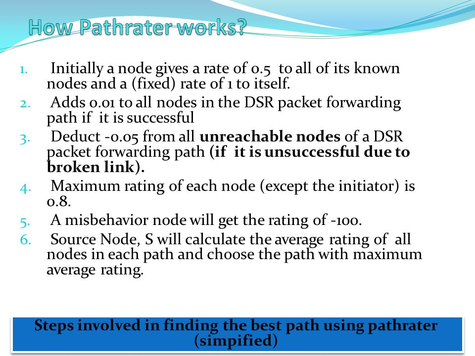 Steps involved in finding the best path using pathrater (simpified)