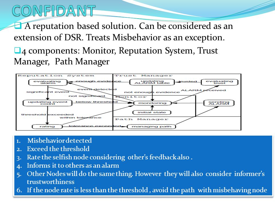 CONFIDANT A reputation based solution. Can be considered as an extension of DSR. Treats Misbehavior as an exception.