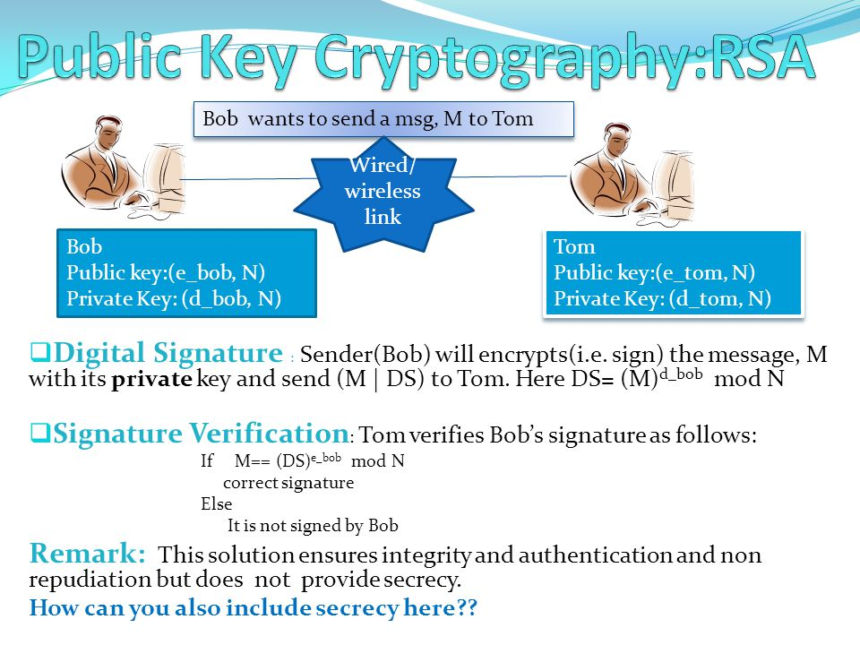 Public Key Cryptography:RSA