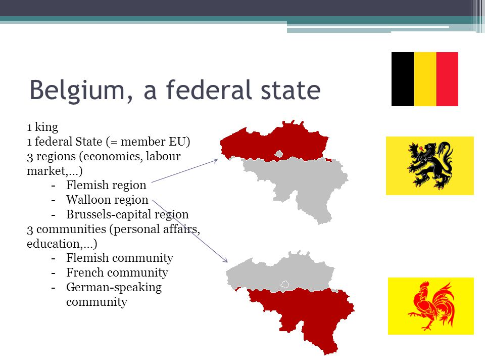 Belgium, a federal state