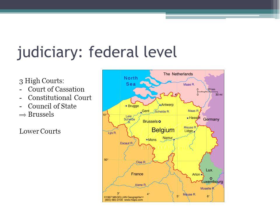judiciary: federal level