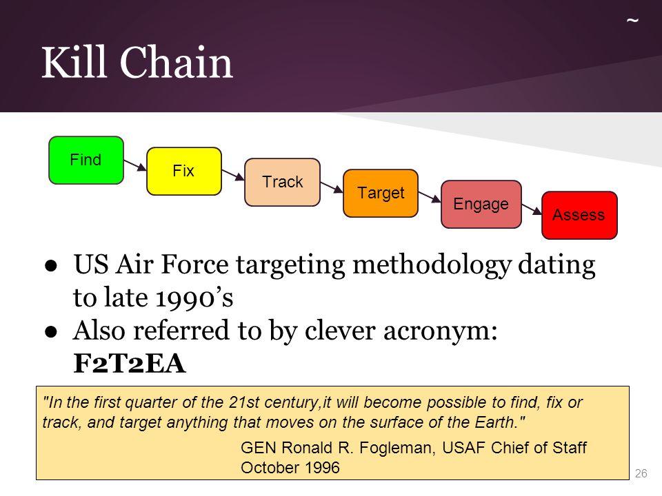 ~ Cyber Kill Chain.