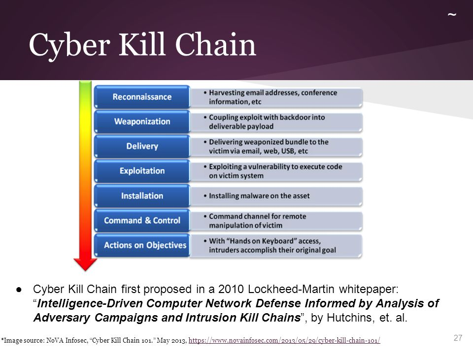 The Value of the Kill Chain