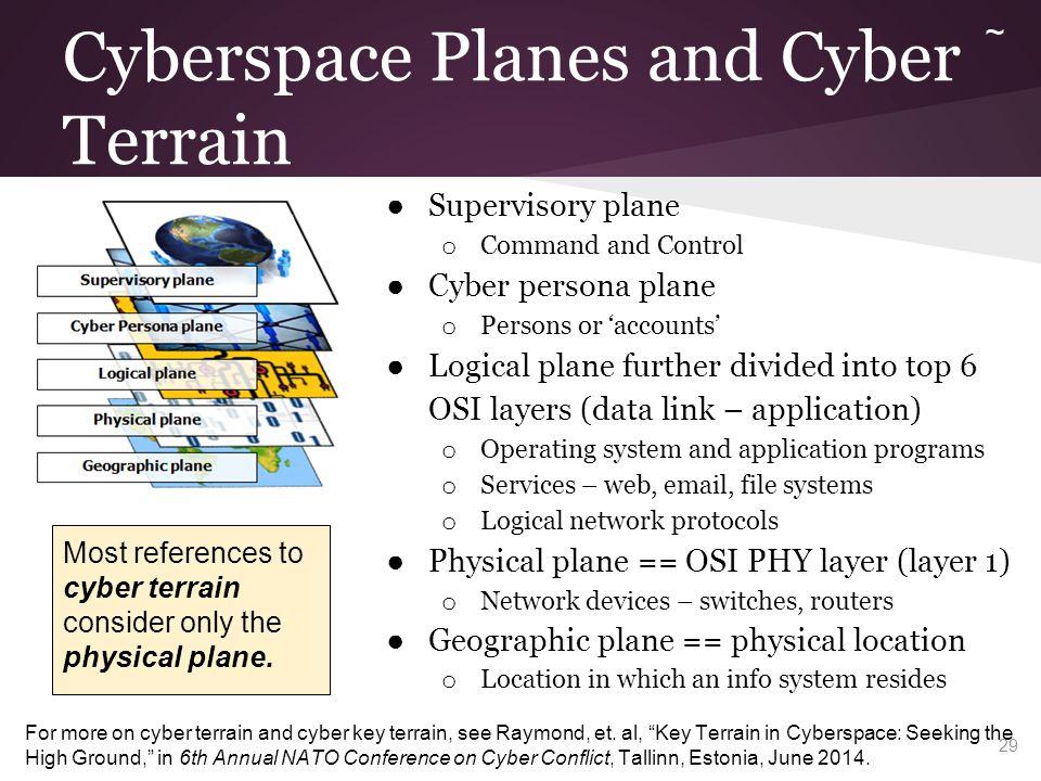 Cyber Terrain Analysis (OCOKA)