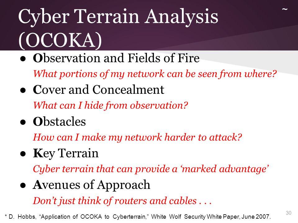 Leveraging Cyber Key Terrain