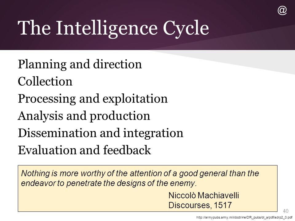 Characteristics of Effective Intelligence
