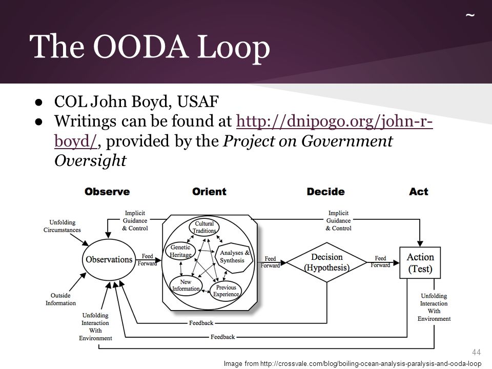Simplified OODA in the Context of Time