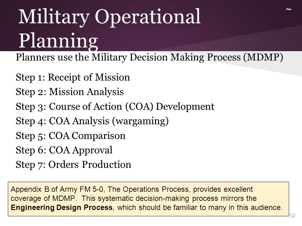 Military Decision Making Process