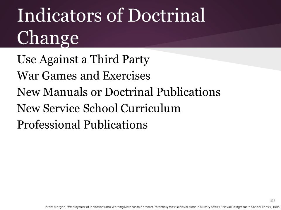 Joint Doctrine Codified in Joint Publications