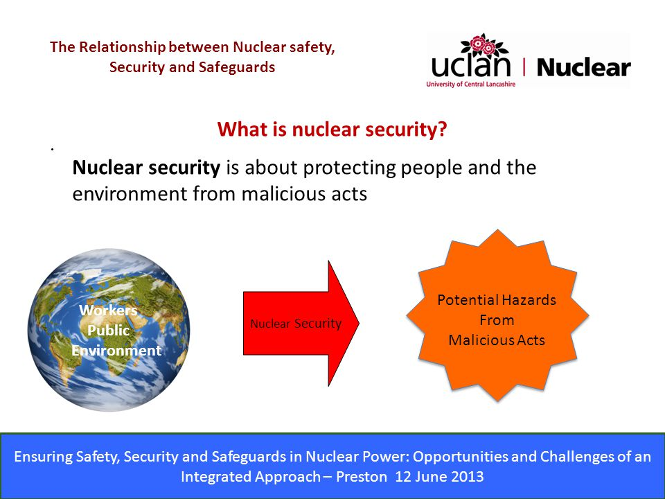 What is nuclear security