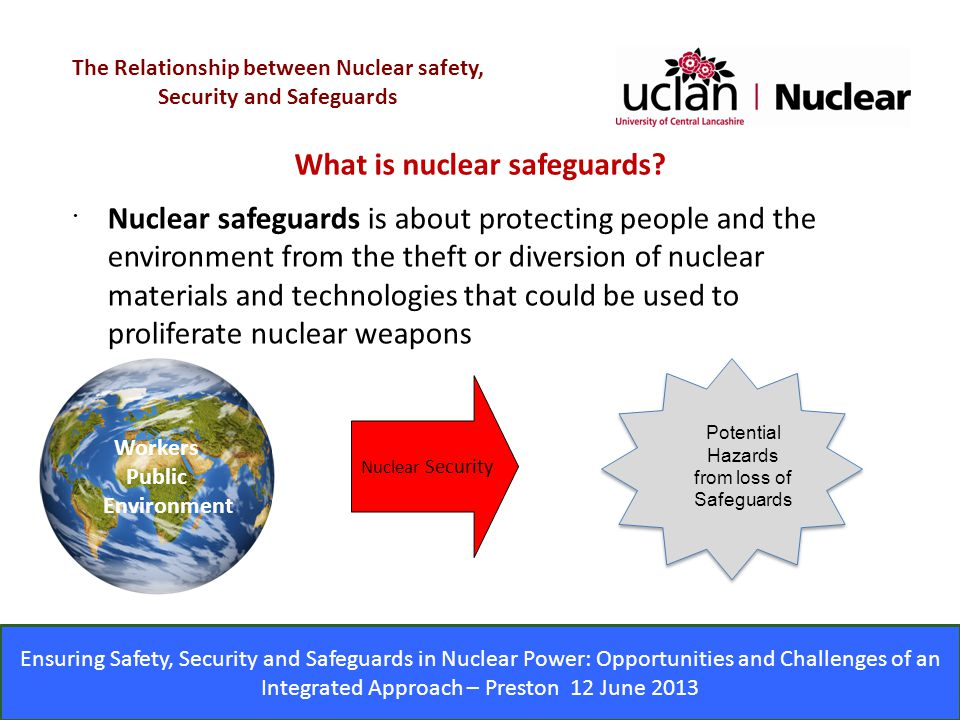 What is nuclear safeguards