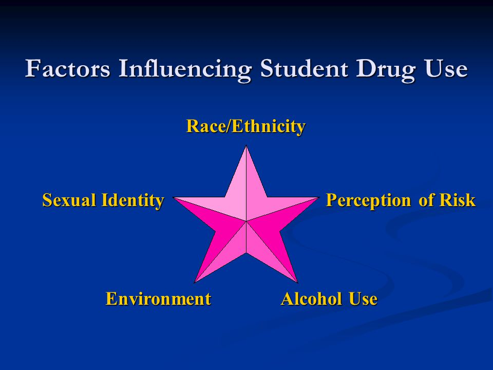 Factors Influencing Student Drug Use
