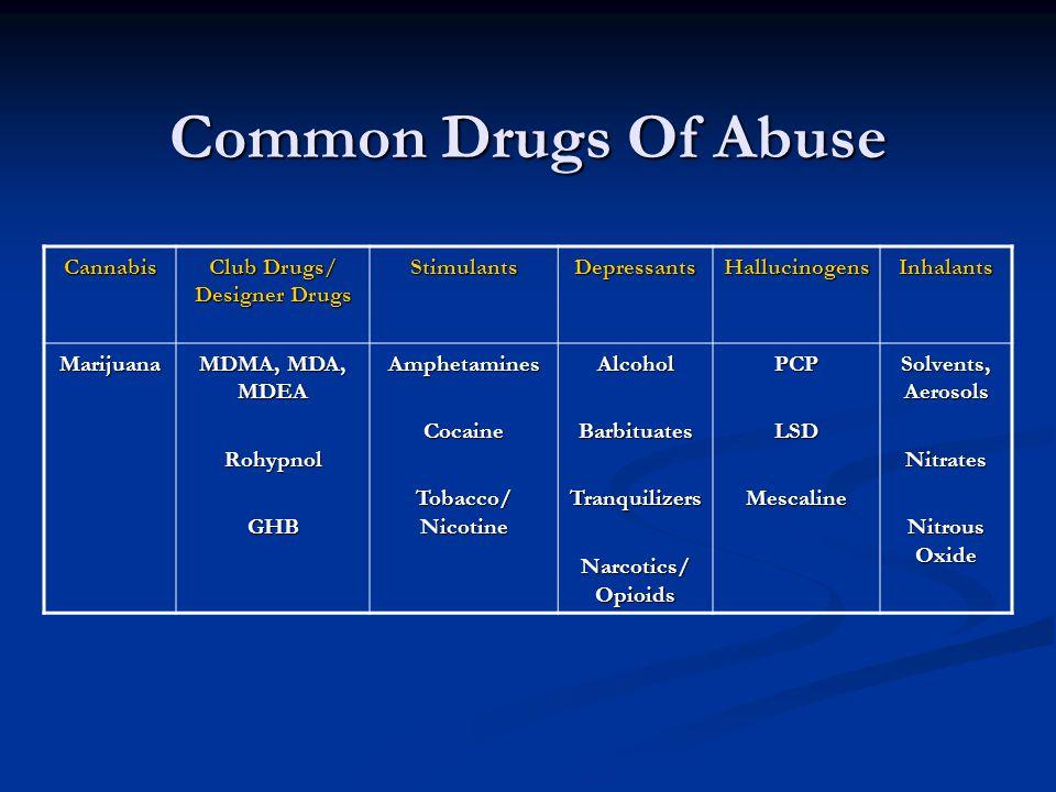 Club Drugs/ Designer Drugs